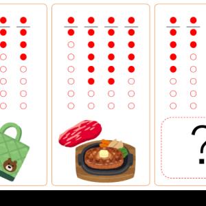 【パズル No 8】連想パズル 何を表してるでしょうか?