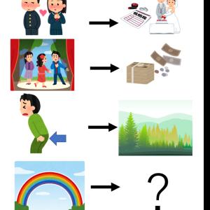 【パズル No 10】じじいの謎解き No 10 画像連想クイズ