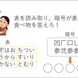 【パズル No 12】じじいの謎解き No 12 暗号パズル