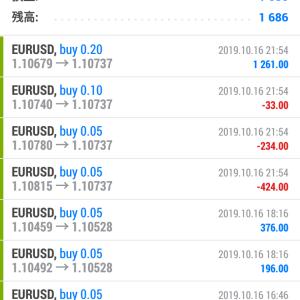 FX自動売買でコツコツ貯金生活 2019.10.16
