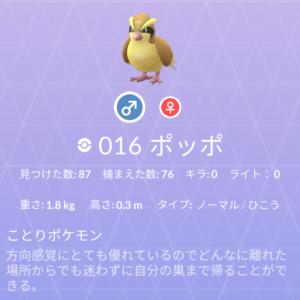 ポケモン紹介 図鑑ナンバー16 ポッポ