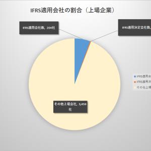 日本企業のIFRS適用の目的・メリット#2