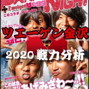 【ツエーゲン金沢】2020移籍情報・スタメン予想(2/17時点)