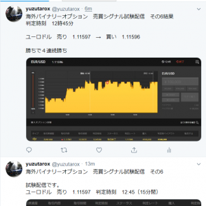 12時台 エントリー結果 1勝(4連勝) Twitter配信あり