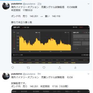 17時台 エントリー結果 勝ち(5勝1敗) Twitter配信あり