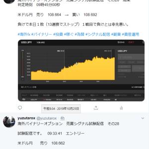 10/25 エントリー結果 本日10戦7勝3敗 Twitter配信あり
