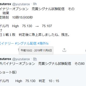 11/6 エントリー結果 本日7戦4勝3敗 Twitter配信あり