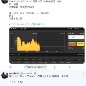 11/7 エントリー結果 本日2戦2勝 Twitter配信あり