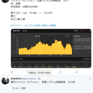 11/8 エントリー結果 本日戦勝 Twitter配信あり