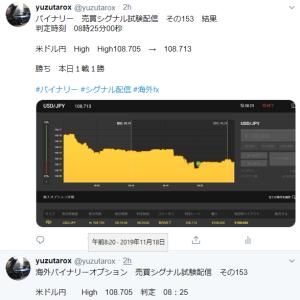 11/18 エントリー結果 本日22戦18勝4敗 Twitter配信あり