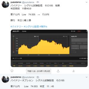 11/20 エントリー結果 本日11戦7勝4敗 Twitter配信あり