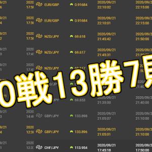 【バイナリー】9月21日トレード結果!
