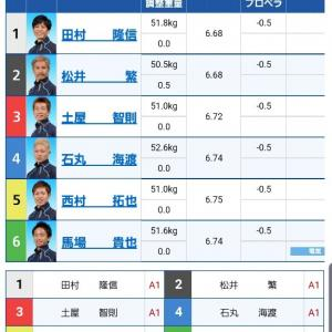 しげおの  ボート㉜蒲郡G1 (11/14)からの11/16の大村