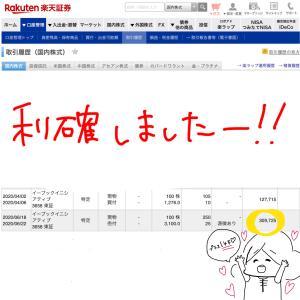 【ワーママ】初めての株売買【世帯収入600万台】