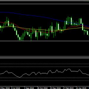10/14 ポンドカナダドル FXチャート分析