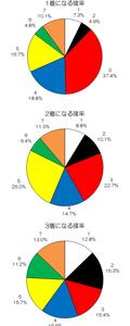 2019年10月22日ミッドナイト競輪別府5R