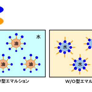 W/OとO/W?