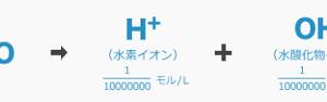 pHの謎①