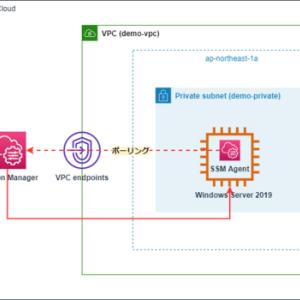 SSM を使用したプライベート EC2 インスタンスへの接続