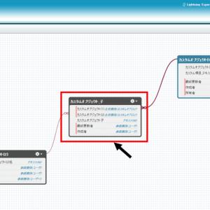 Salesforce 認定 Platform アプリケーションビルダー資格 - データモデリングおよび管理(2)