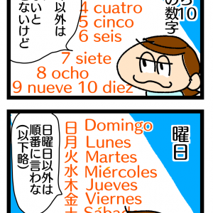 第16話 スペイン語で数字・曜日・自己紹介♪