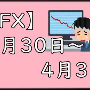 【復活のFX】3月30日~4月3日までの結果