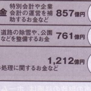 """札幌市の""""教育""""に対する関心は""""ごみ処理""""と同レベルらしい"""