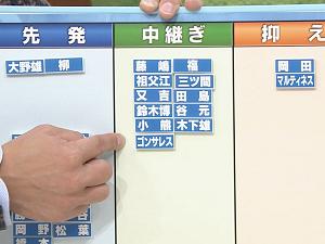 中日・与田監督が新助っ人ゴンサレスへの期待を語る「これは良い」