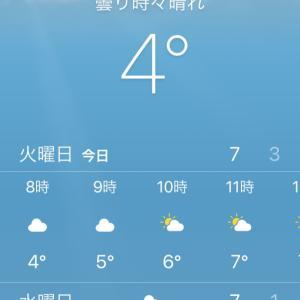 とても暖かく