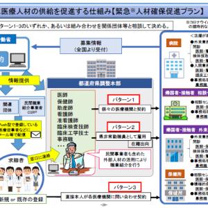 厚生労働省が医療人材のマッチング業務実施を検討