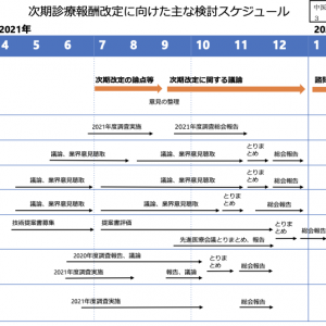 2022年診療報酬改定スケジュール