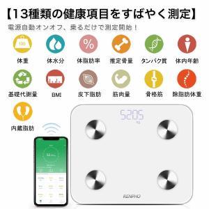 月曜断食ダイエット【46日目】即買い!RENPHO 体重・体組成計 (Amazon)