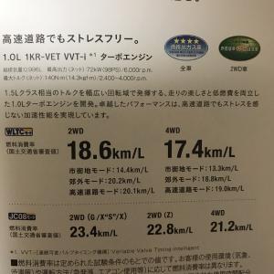 トヨタライズ 新燃費基準wltcモードで徹底解説