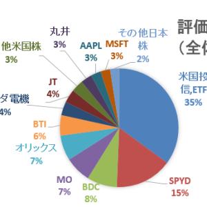 7月の家計簿&資産運用状況報告☆食費は週に2万円??
