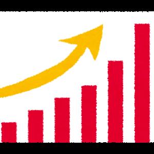 投資を始めて3年目、いつの間にか確定利益が累積配当金を超えていた件。