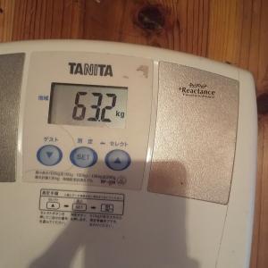 私の体重と血圧