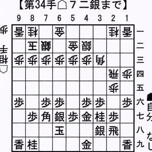 「珍形」と今月の将棋倶楽部24の途中経過