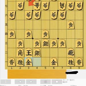 「オリジナル」戦法の可能性と今月の将棋倶楽部24の結果