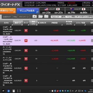 FXの記録 ~2020/5/10-5/16の週~