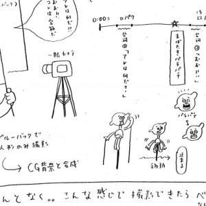 Y Doll PROJECT 3プログラムテスト編