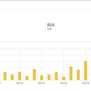 11 ブログ開始後8ヶ月目までの状況<その1>