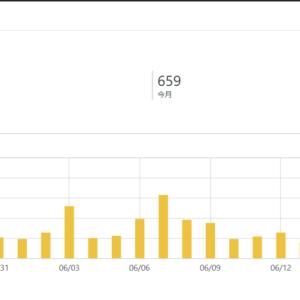 13 ブログ開始後8ヶ月目までの状況<その3>