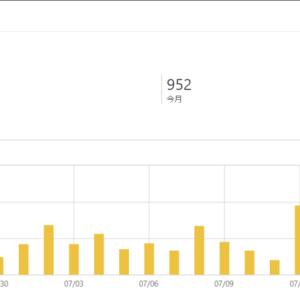 15 ブログ開始後10ヶ月目までの状況<その1>