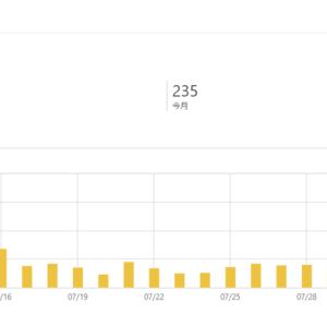 16 ブログ開始後10ヶ月目までの状況<その2>