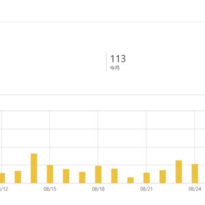 18 ブログ開始後10ヶ月目までの状況<その4>