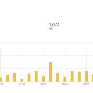 40 ブログ開始後1年10ヶ月目までの状況<その2>