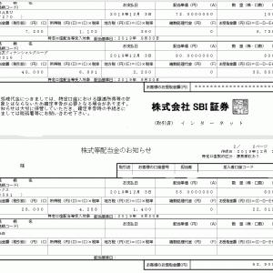 SUBARU、三井住友、オリックス、からの配当をいただきました