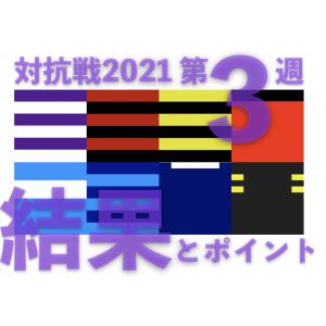 対抗戦 2021 第3週 / 結果とポイント … 帝京大と早稲田が快勝