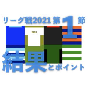 関東リーグ戦 2021 第1節 / 結果とポイント … 東海 日大 大東 法政 が勝利