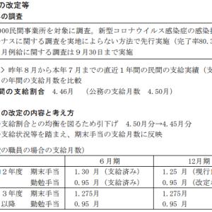 【公務員のボーナス】2021年夏6月の支給月数は、2.225ヶ月分。計算まとめ
